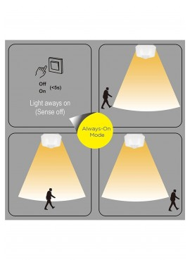 Sengled Smartsense LED žarnica E27 9W z vgrajenim senzorjem gibanja